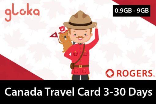 sim du lịch Canada 3-30 ngày