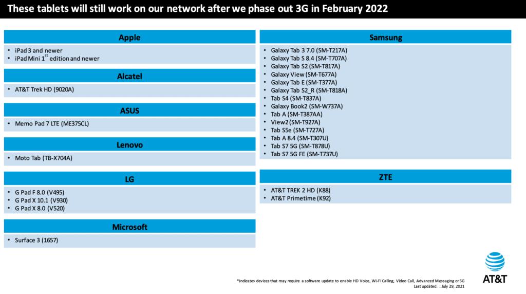Máy tính bảng tương thích với sim data Mỹ AT&T 100GB